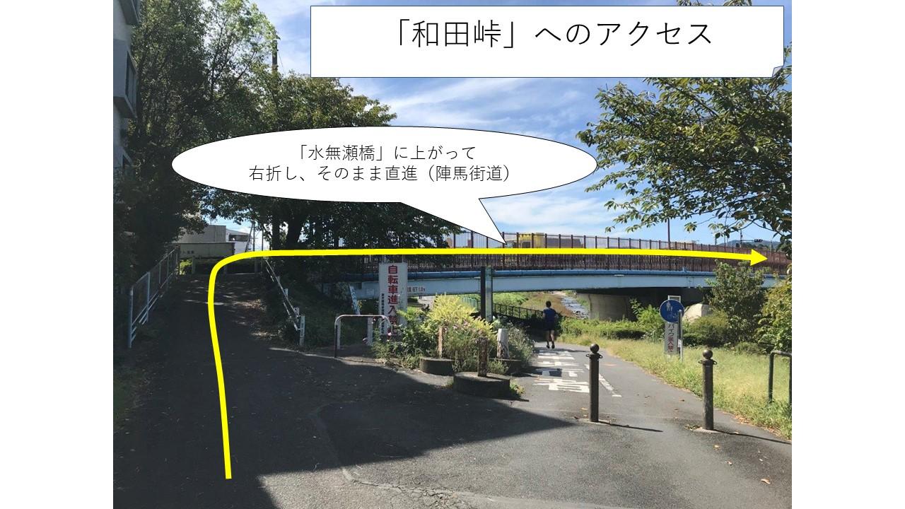 和田峠へ向かう道水無瀬橋右折